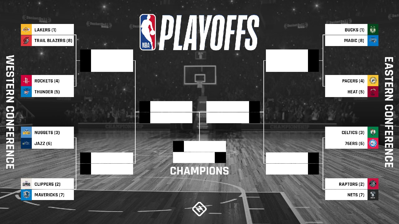 NBA playoff schedule 2020: Full bracket, dates, times, TV channels for every series
